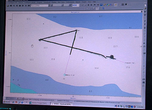 Tracking the AUV