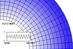quarter annulus diagram